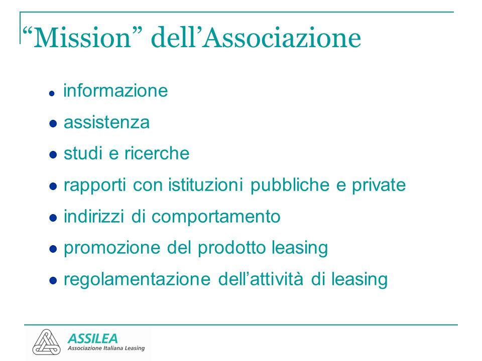 Mission dell'Associazione
