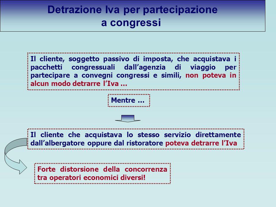 Detrazione Iva per partecipazione a congressi