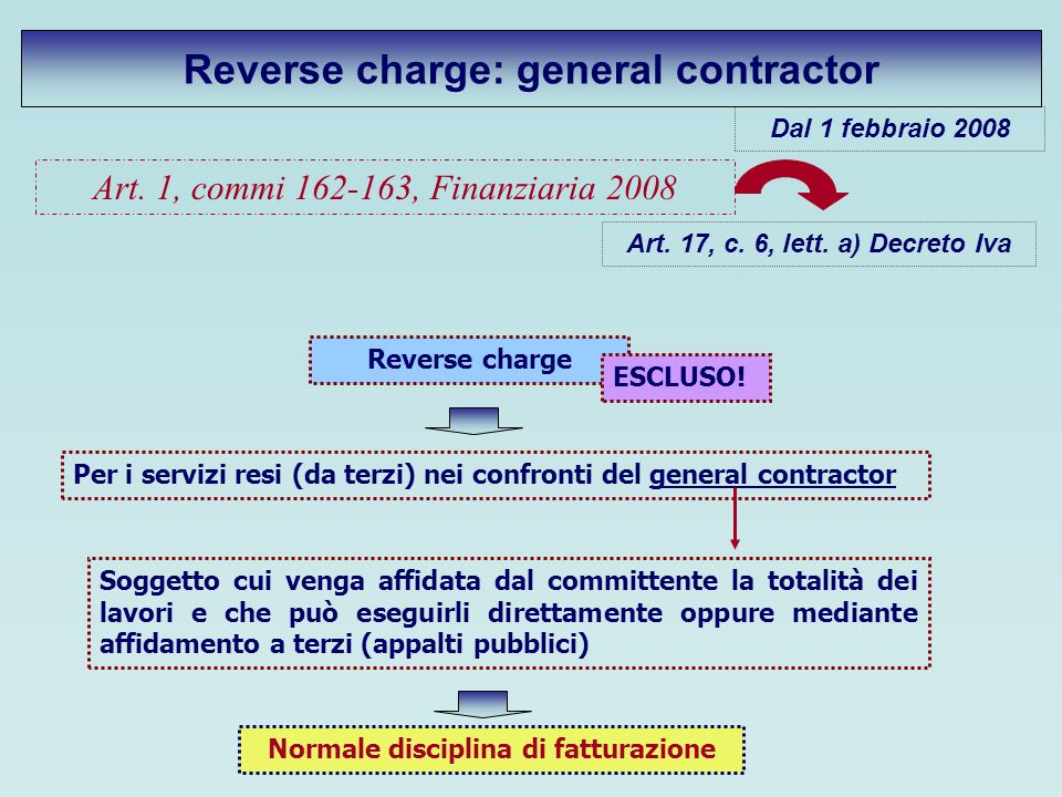Reverse charge: general contractor