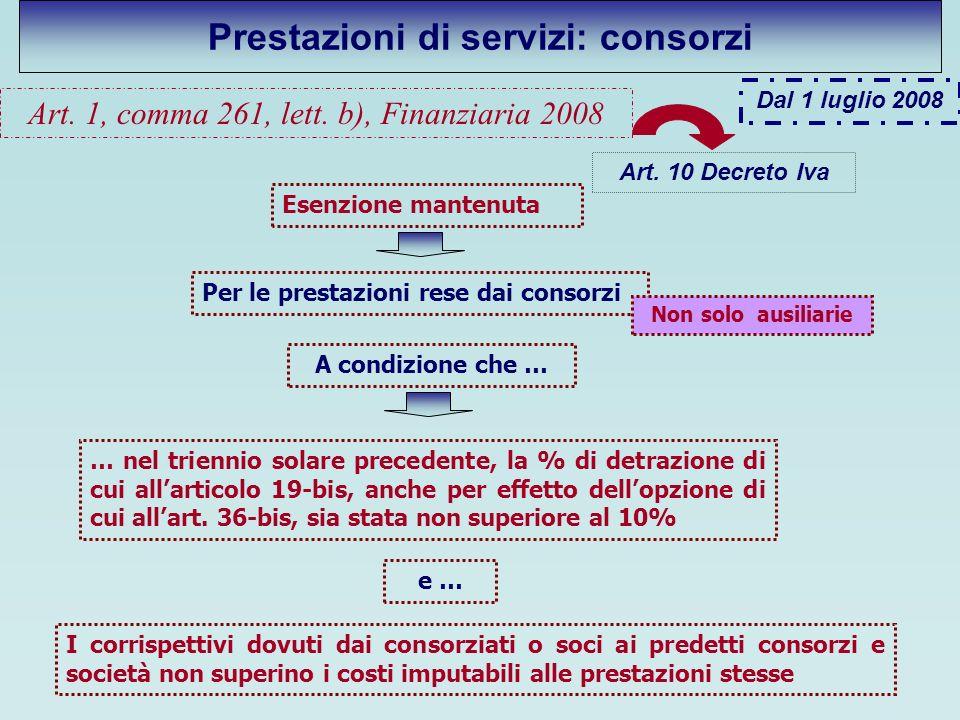 Prestazioni di servizi: consorzi