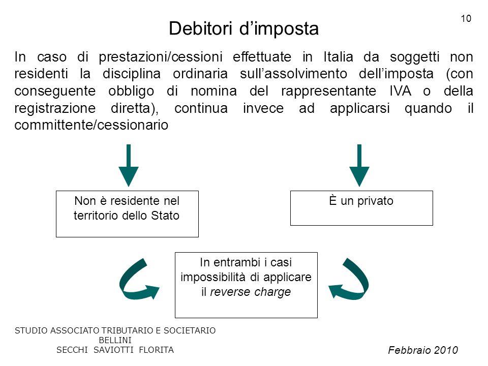 Debitori d'imposta