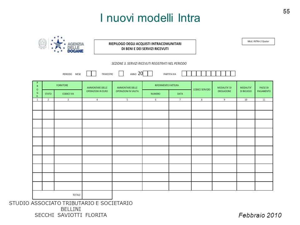 I nuovi modelli Intra STUDIO ASSOCIATO TRIBUTARIO E SOCIETARIO BELLINI