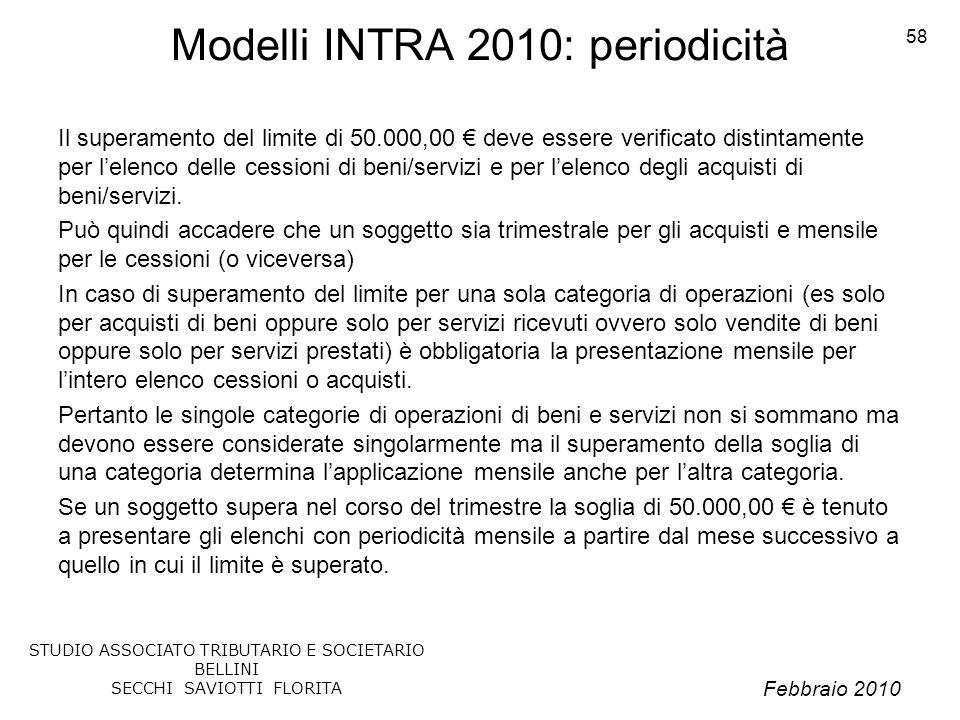 Modelli INTRA 2010: periodicità