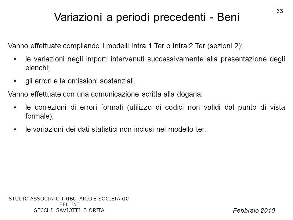 Variazioni a periodi precedenti - Beni