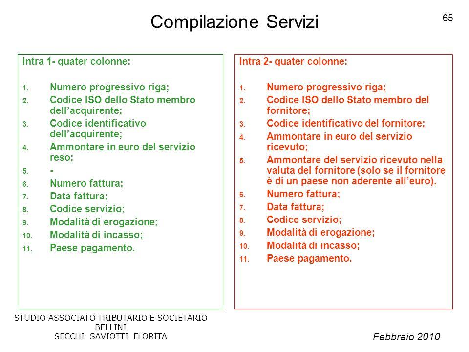 Compilazione Servizi Intra 1- quater colonne: Numero progressivo riga;