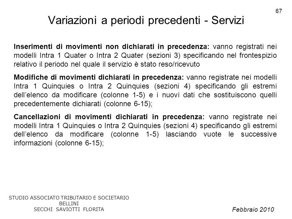Variazioni a periodi precedenti - Servizi