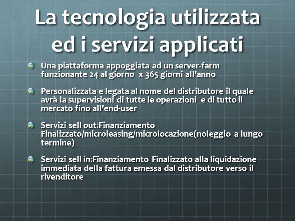 La tecnologia utilizzata ed i servizi applicati