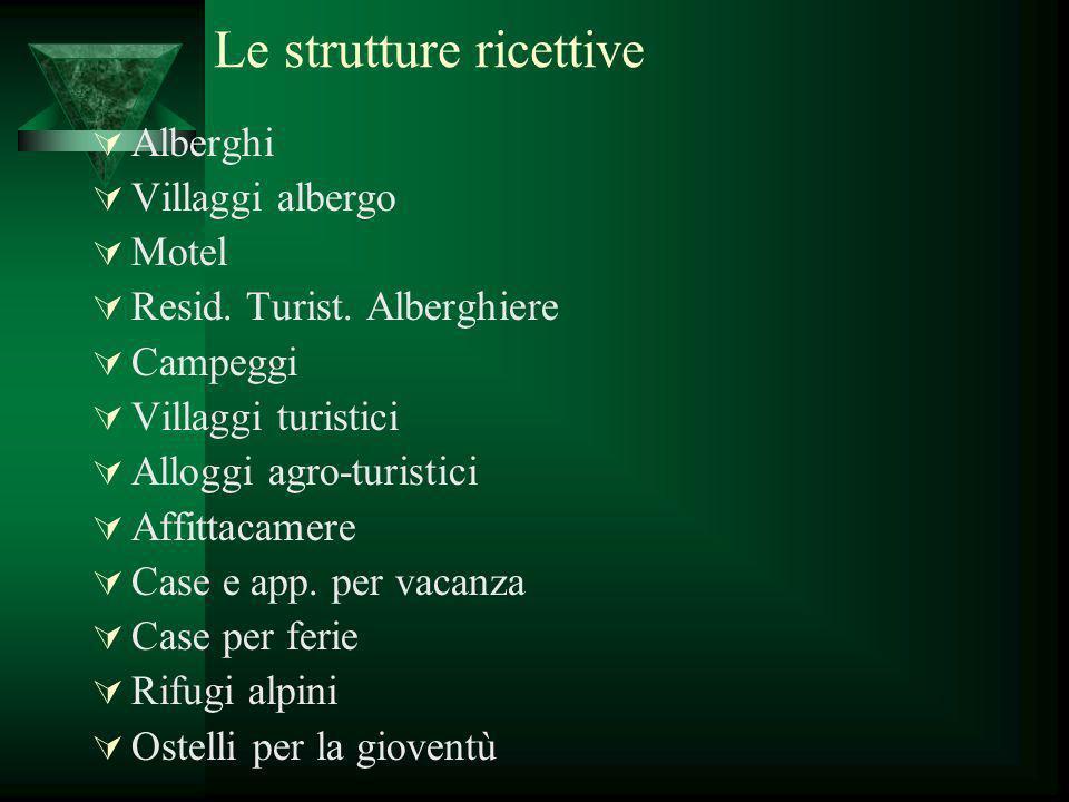 Le strutture ricettive