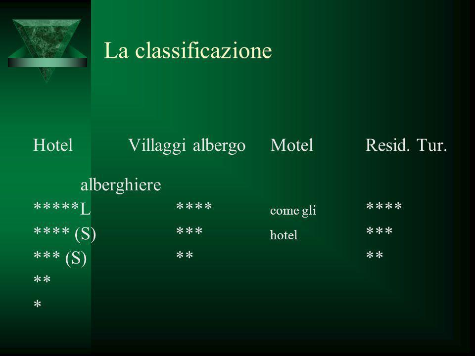 La classificazione Hotel Villaggi albergo Motel Resid. Tur. alberghiere. *****L **** come gli ****