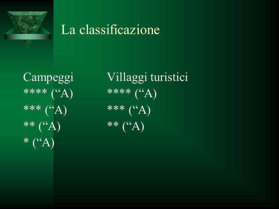 La classificazione Campeggi Villaggi turistici **** ( A) **** ( A)