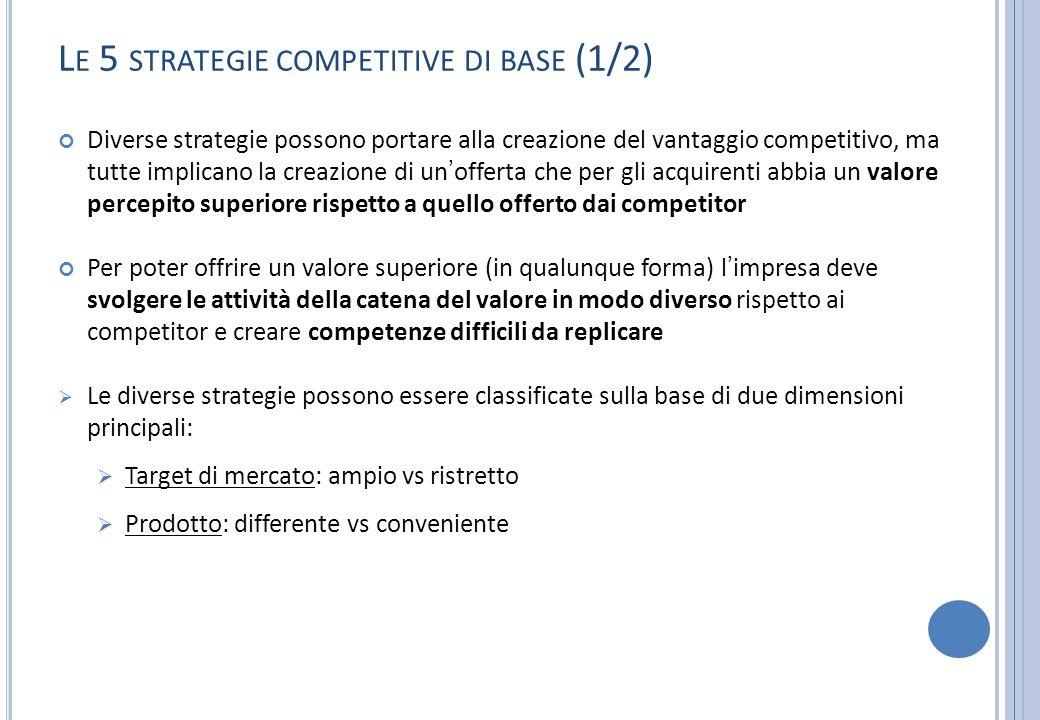 Lezione 7 le cinque strategie competitive di base ppt - Cucinare gli hamburger in modo diverso ...