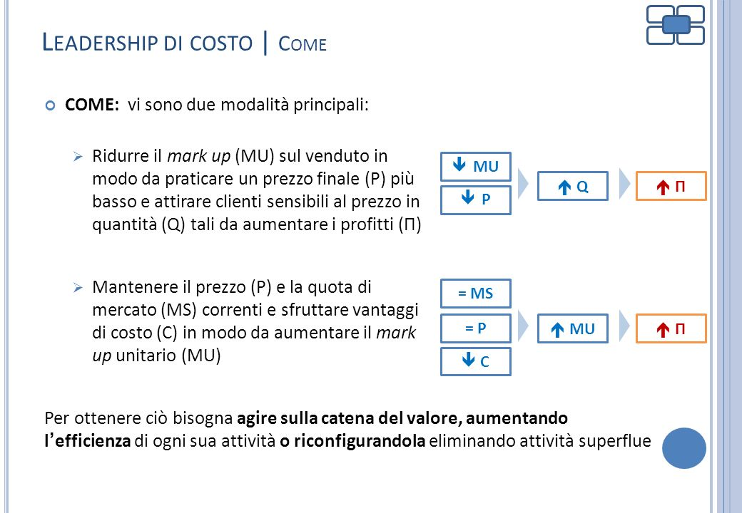 Leadership di costo | Come