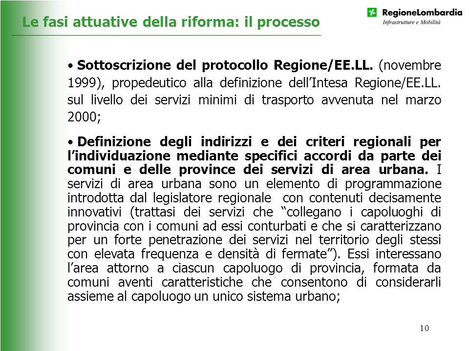 Le fasi attuative della riforma: il processo