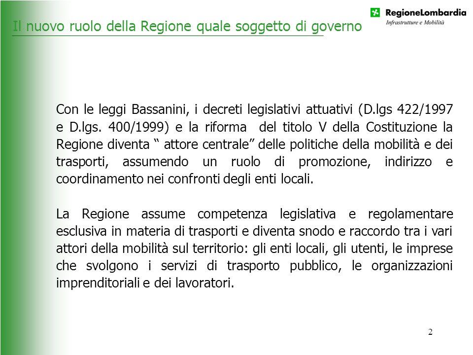 Il nuovo ruolo della Regione quale soggetto di governo