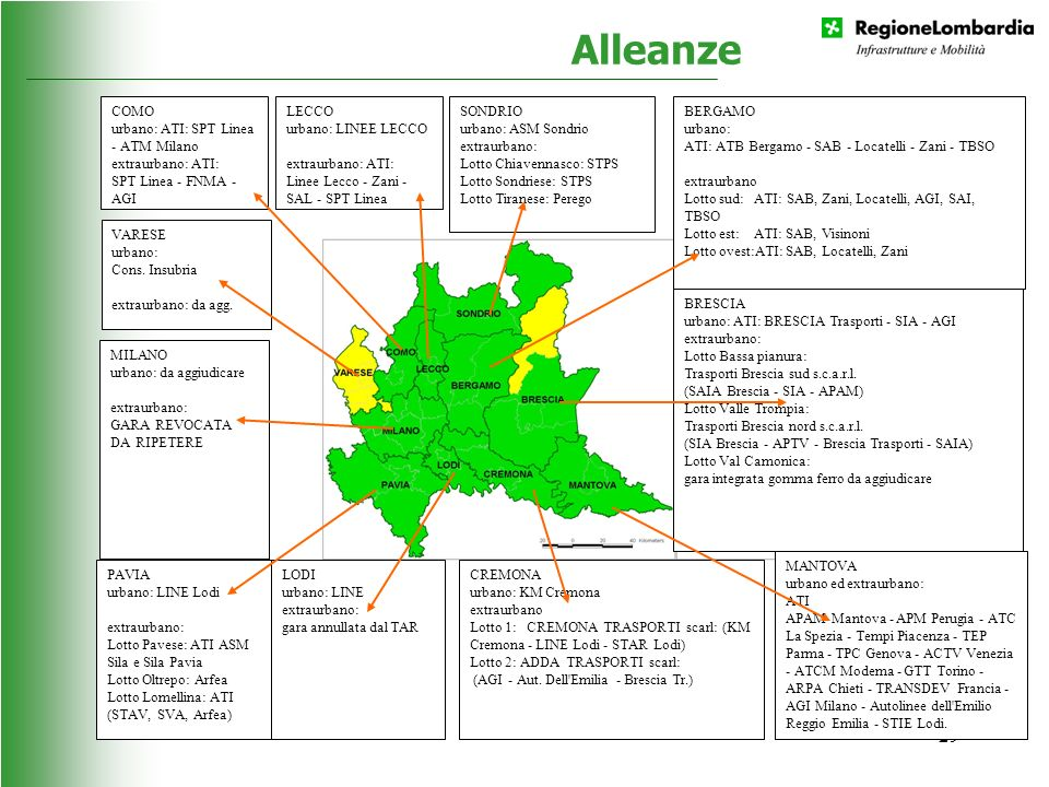 Alleanze COMO urbano: ATI: SPT Linea - ATM Milano extraurbano: ATI: