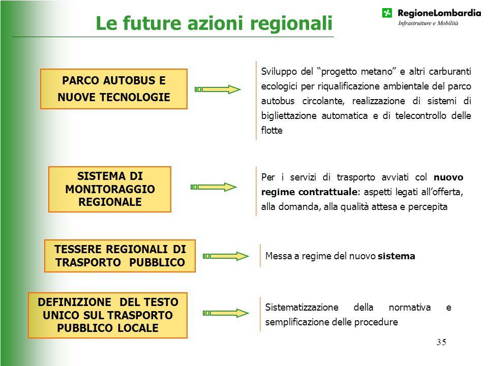 Le future azioni regionali
