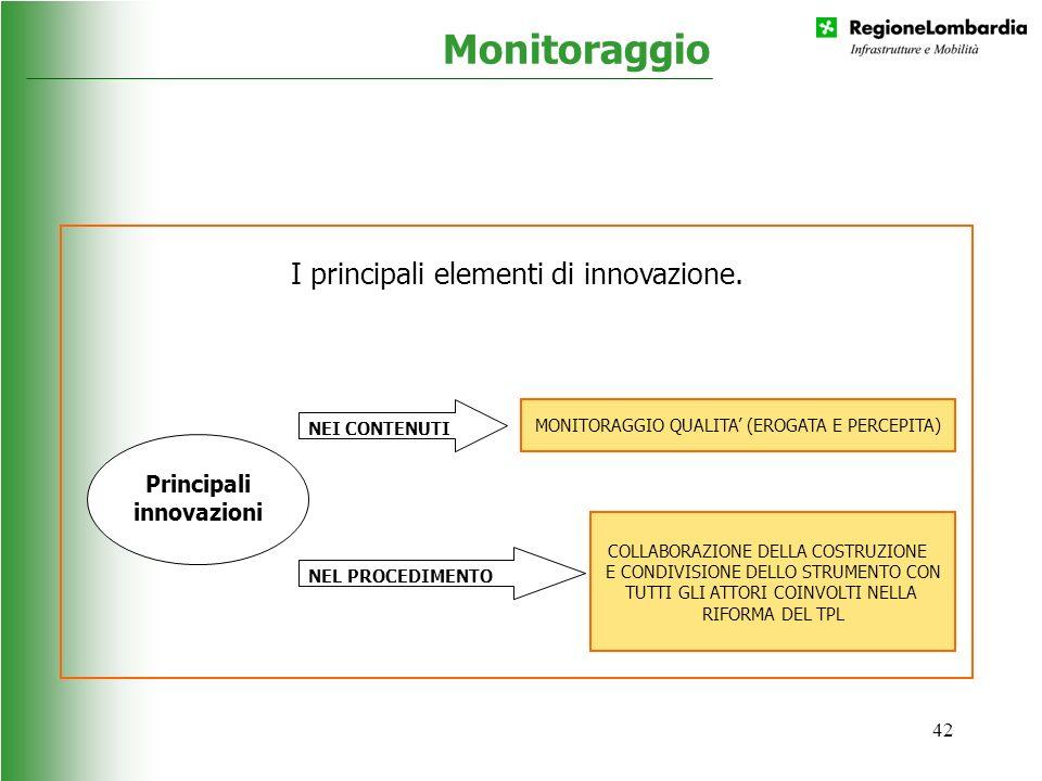Principali innovazioni