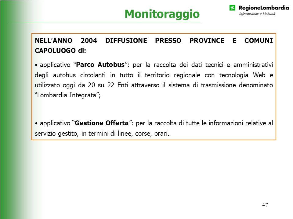 Monitoraggio NELL'ANNO 2004 DIFFUSIONE PRESSO PROVINCE E COMUNI CAPOLUOGO di: