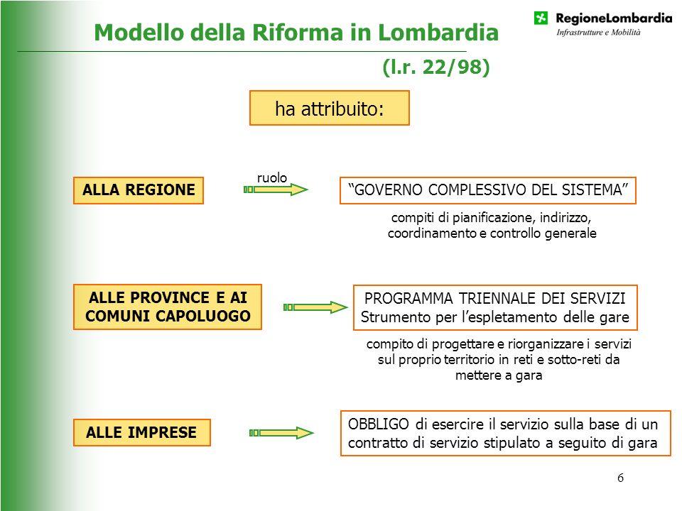 Modello della Riforma in Lombardia