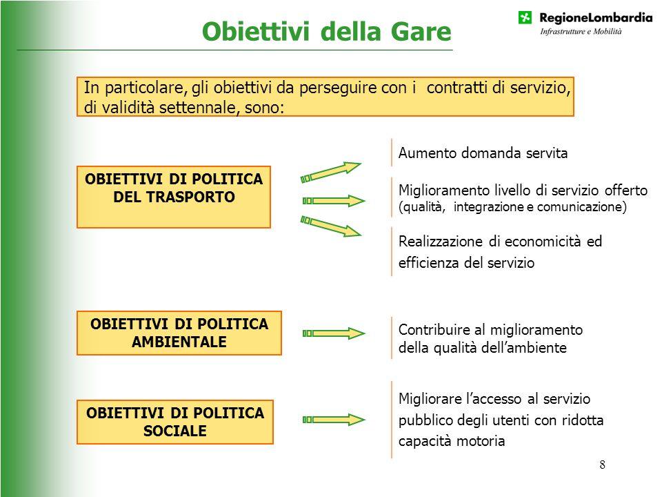 Obiettivi della Gare In particolare, gli obiettivi da perseguire con i contratti di servizio, di validità settennale, sono: