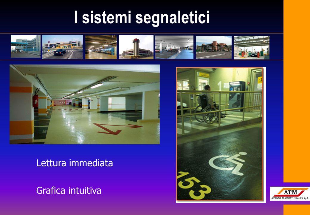 I sistemi segnaletici Lettura immediata Grafica intuitiva
