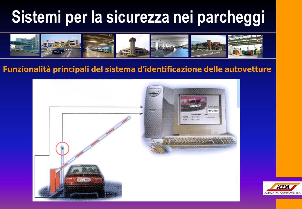 Sistemi per la sicurezza nei parcheggi