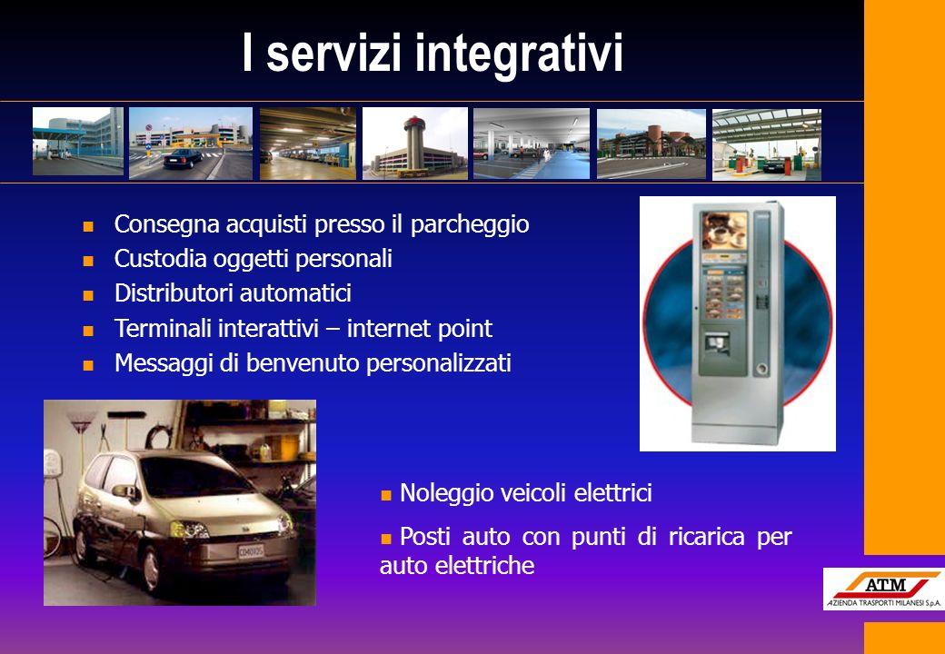 I servizi integrativi Consegna acquisti presso il parcheggio