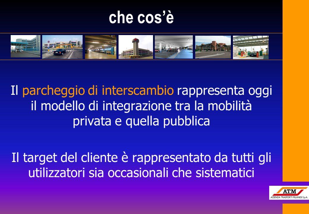 che cos'è Il parcheggio di interscambio rappresenta oggi il modello di integrazione tra la mobilità privata e quella pubblica.