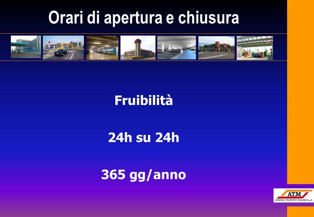 Fruibilità 24h su 24h 365 gg/anno