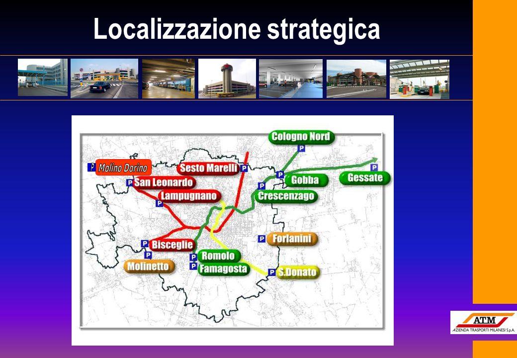 Localizzazione strategica