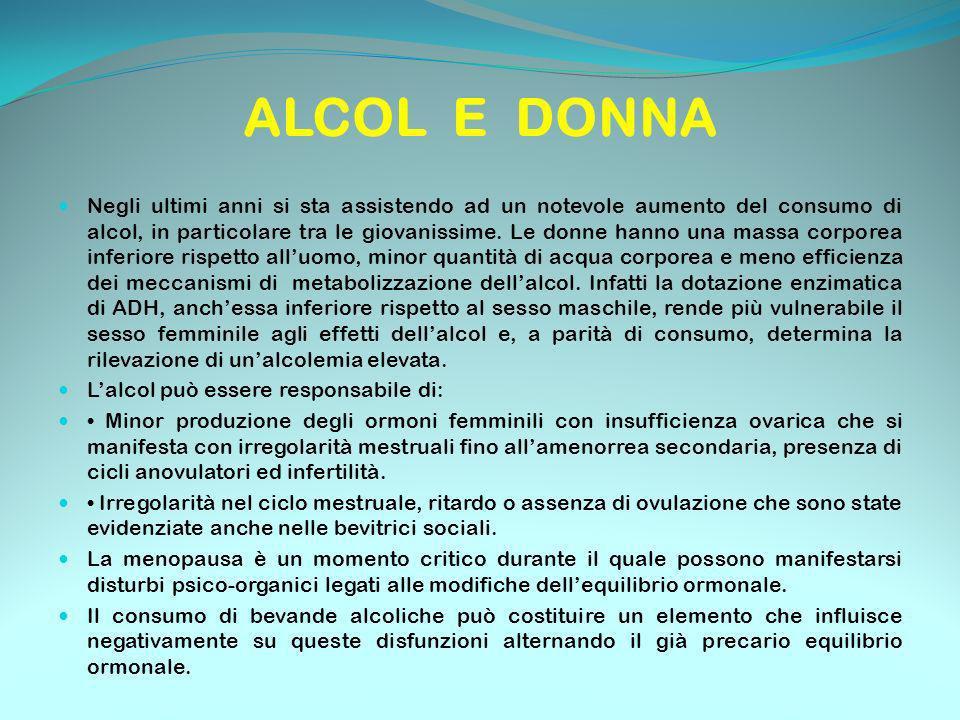 ALCOL E DONNA