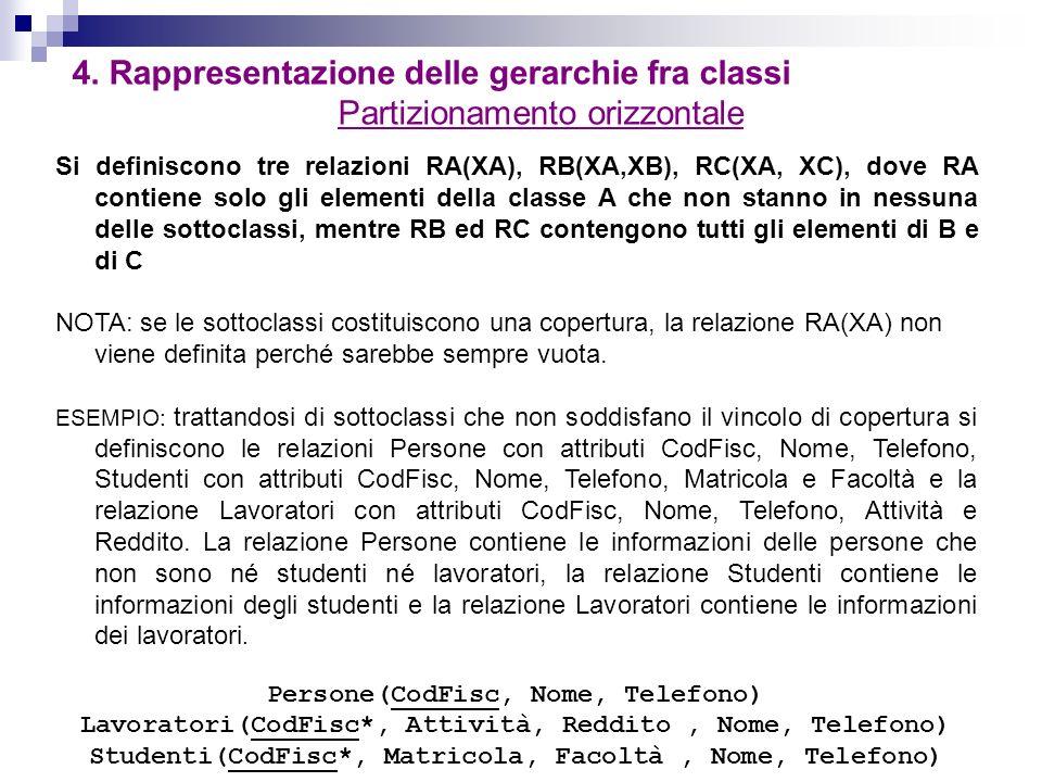 4. Rappresentazione delle gerarchie fra classi