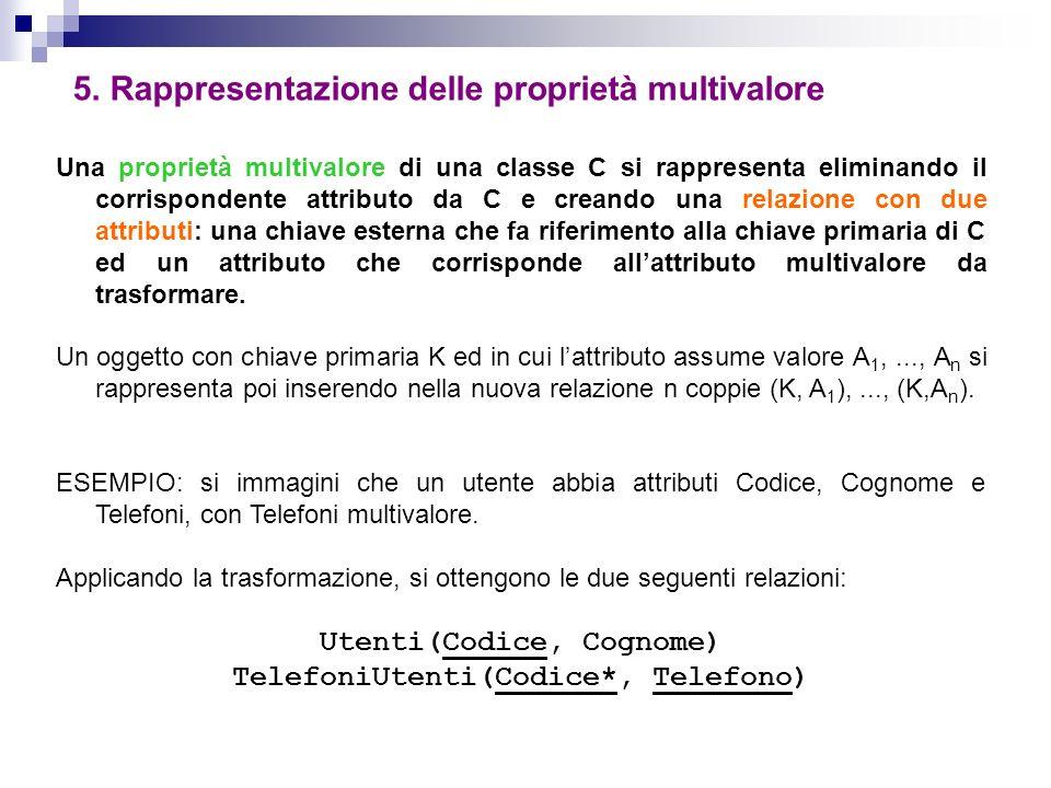 Utenti(Codice, Cognome) TelefoniUtenti(Codice*, Telefono)