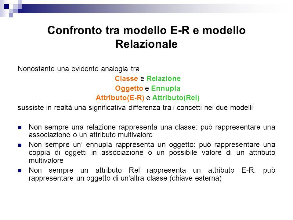 Confronto tra modello E-R e modello Relazionale