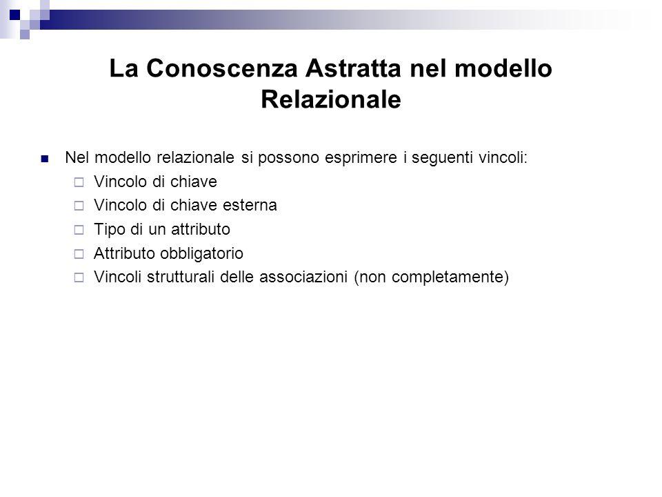 La Conoscenza Astratta nel modello Relazionale