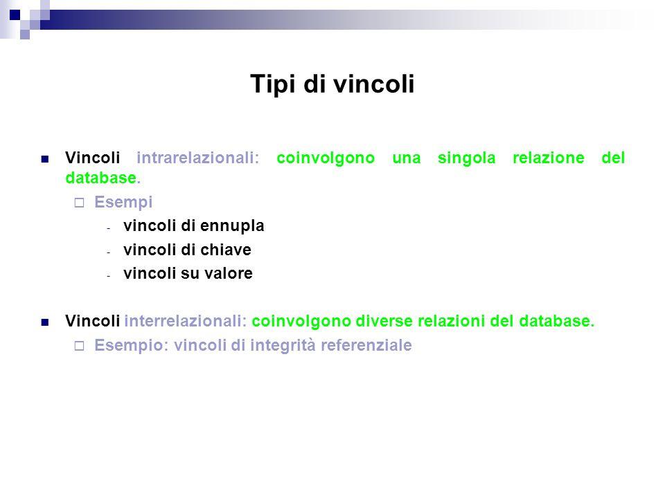Tipi di vincoli Vincoli intrarelazionali: coinvolgono una singola relazione del database. Esempi. vincoli di ennupla.