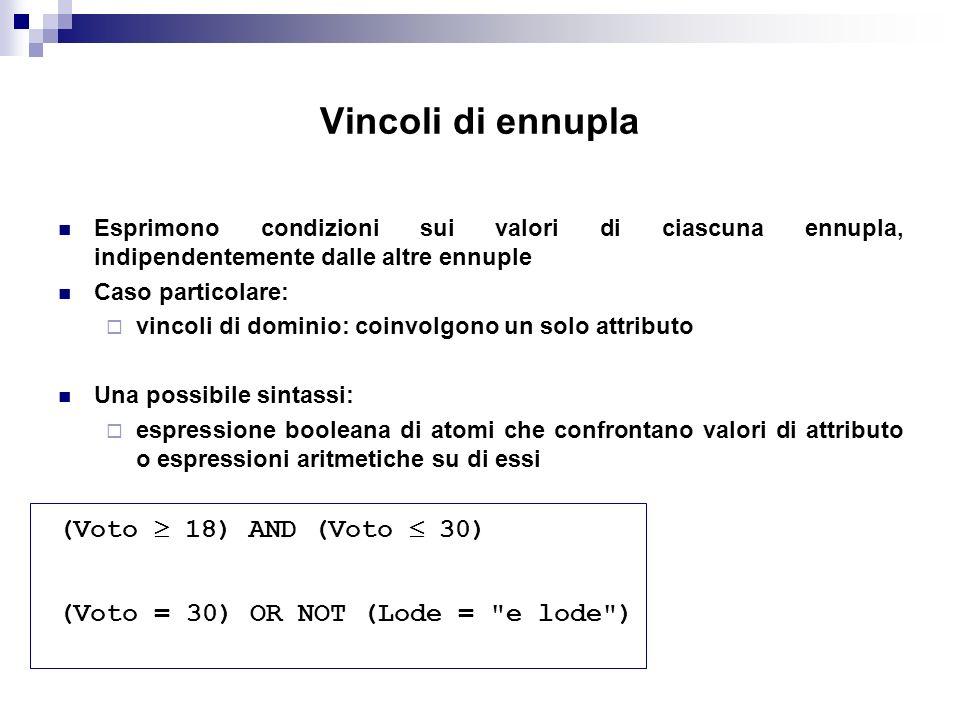 Vincoli di ennupla (Voto  18) AND (Voto  30)