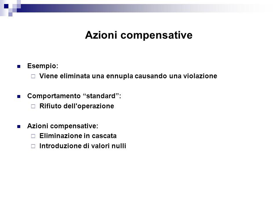 Azioni compensative Esempio: