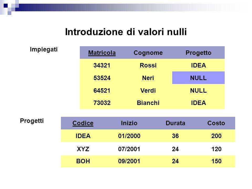 Introduzione di valori nulli