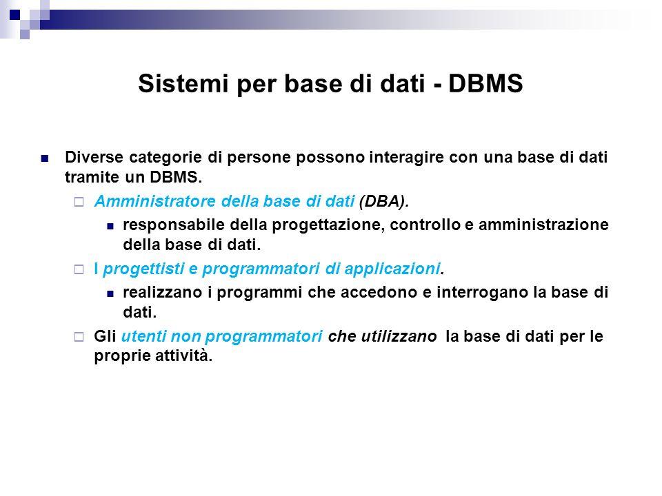 Sistemi per base di dati - DBMS