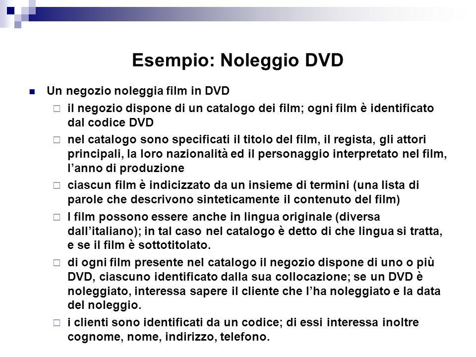 Esempio: Noleggio DVD Un negozio noleggia film in DVD