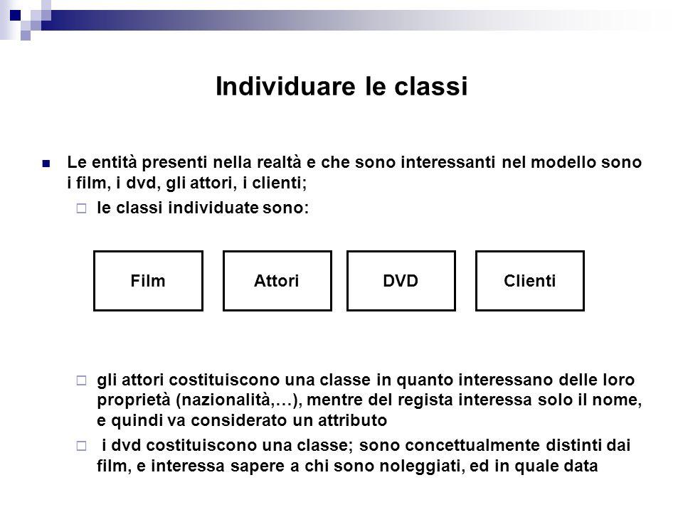 Individuare le classi Le entità presenti nella realtà e che sono interessanti nel modello sono i film, i dvd, gli attori, i clienti;