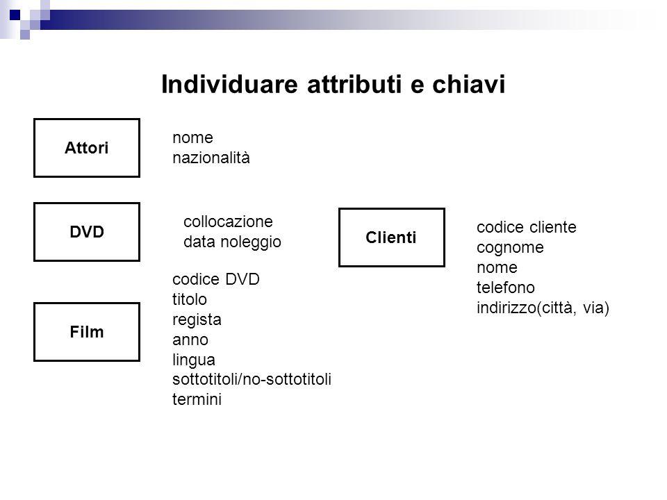Individuare attributi e chiavi