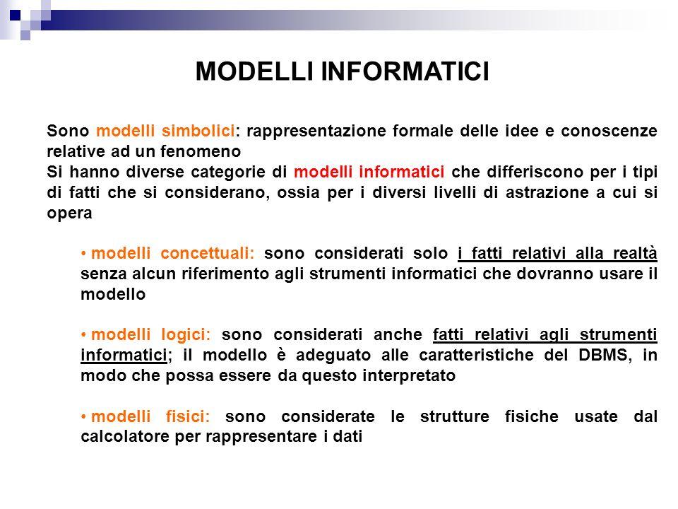 MODELLI INFORMATICI Sono modelli simbolici: rappresentazione formale delle idee e conoscenze relative ad un fenomeno.