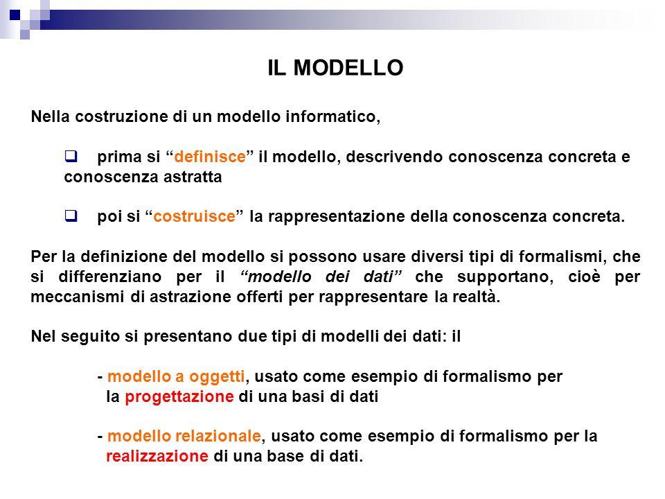 IL MODELLO Nella costruzione di un modello informatico,