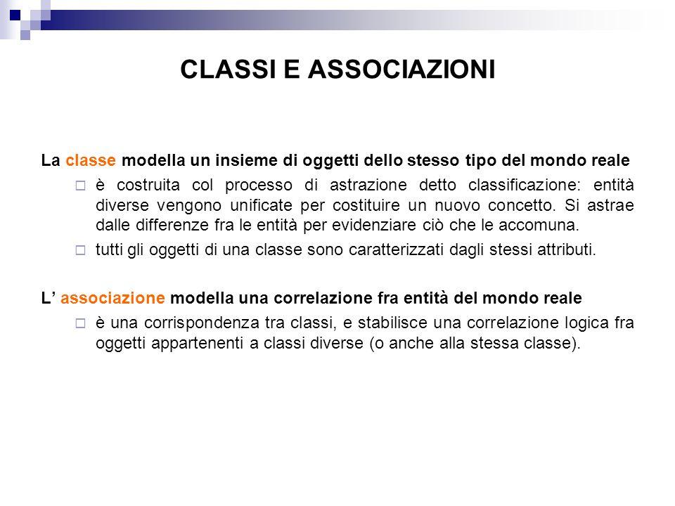 CLASSI E ASSOCIAZIONI La classe modella un insieme di oggetti dello stesso tipo del mondo reale.