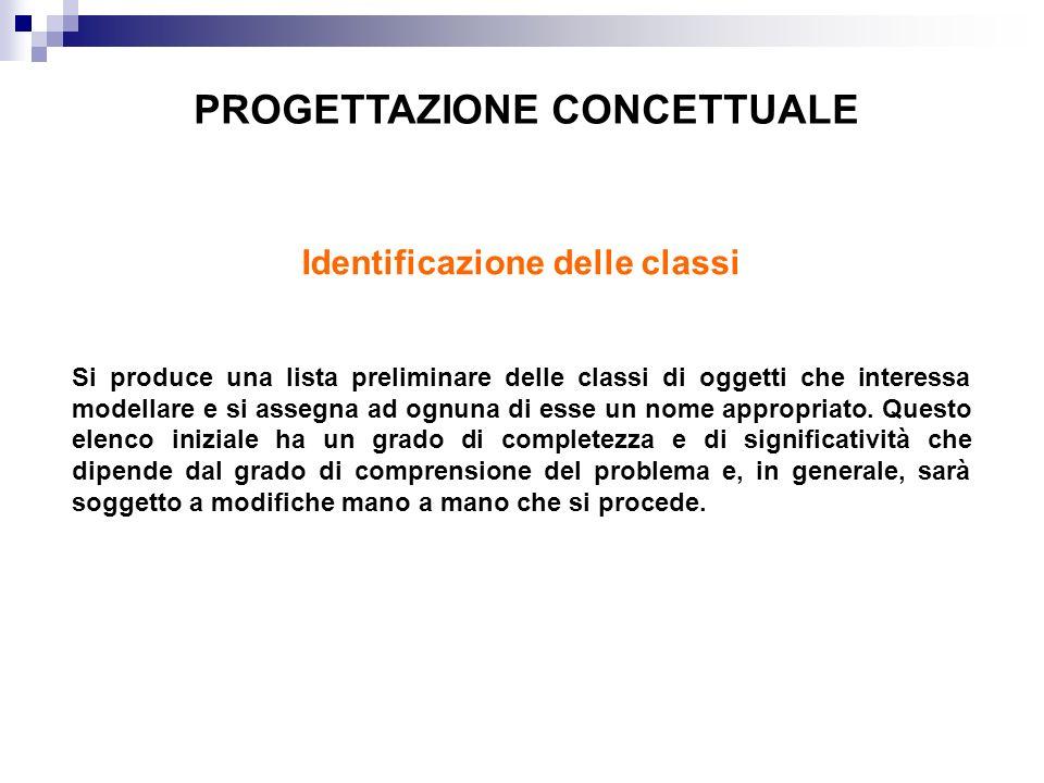 PROGETTAZIONE CONCETTUALE Identificazione delle classi