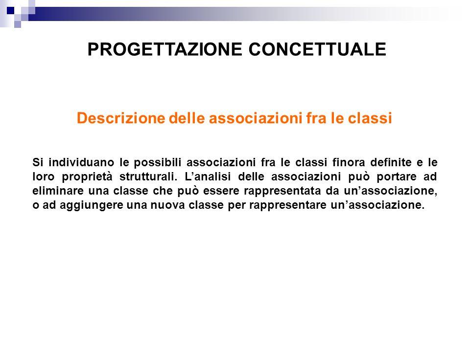 PROGETTAZIONE CONCETTUALE Descrizione delle associazioni fra le classi