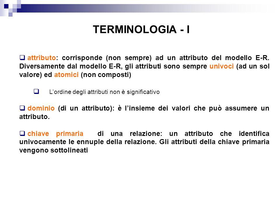 TERMINOLOGIA - I