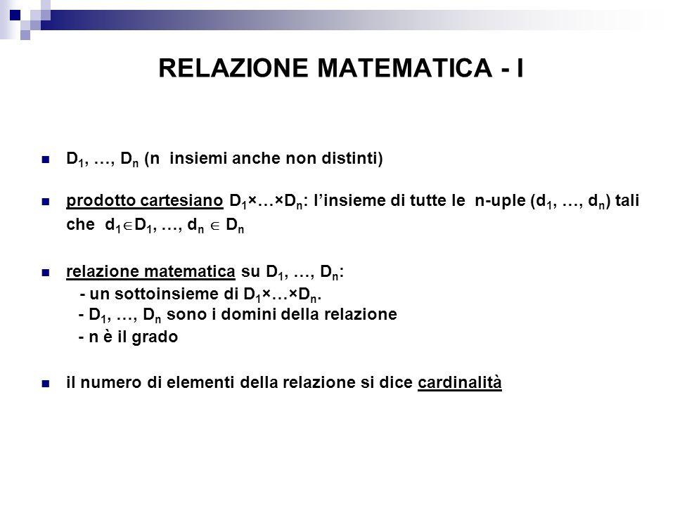 RELAZIONE MATEMATICA - I